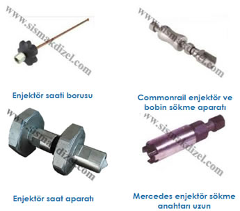 Injector valve prices